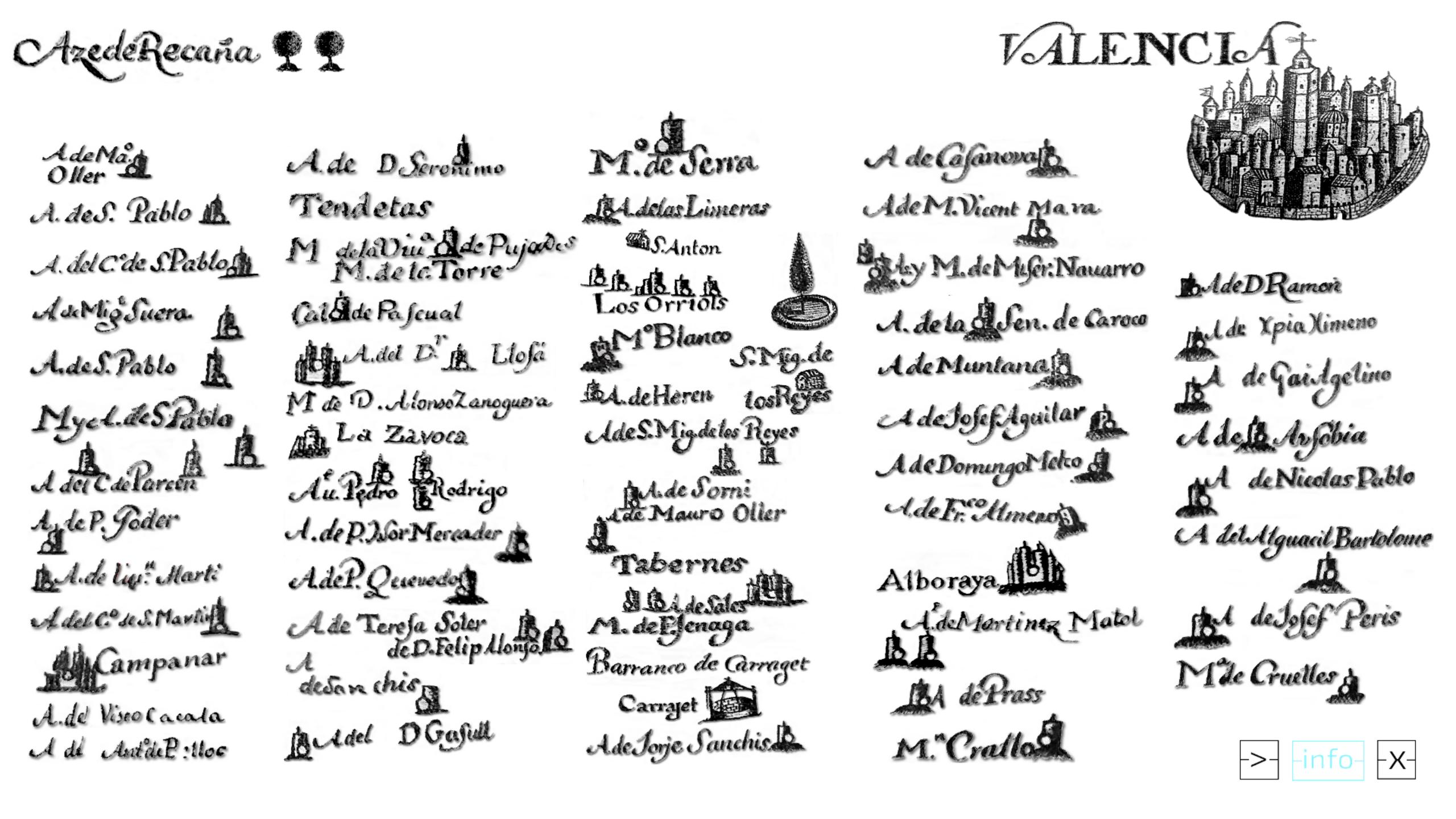 primera escena todos los nombres del plano de Cassaus